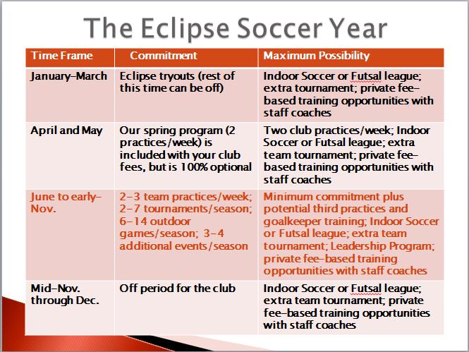 eclipsesocceryear